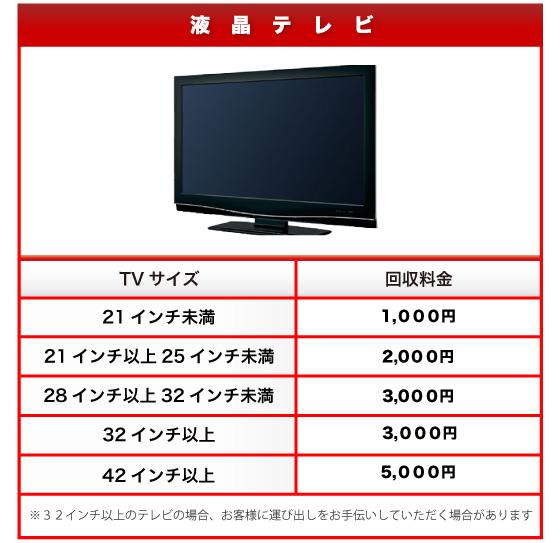 液晶テレビの回収費用一覧