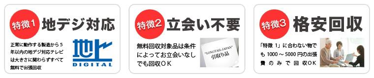 厚木市,秦野市,伊勢原市,愛川町で当社が液晶テレビを無料回収する3つの特徴